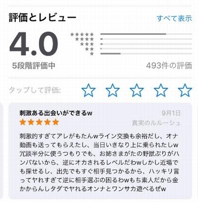 バクラブのアプリの評価