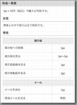 PCMAXの料金表