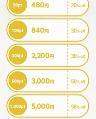 mimiのポイント料金表