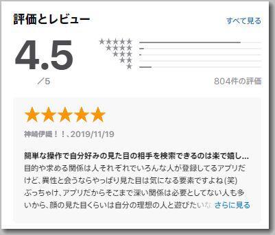 MTIAMEのアプリのレビュー